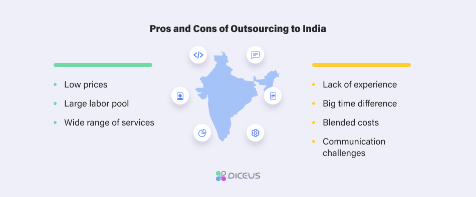 pros and cons of outsourcing to india