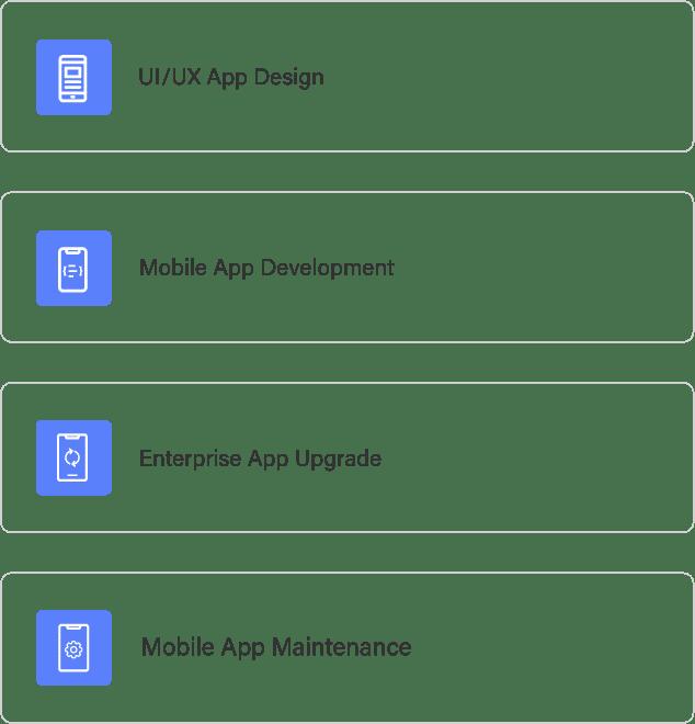 our enterprise mobile app development services
