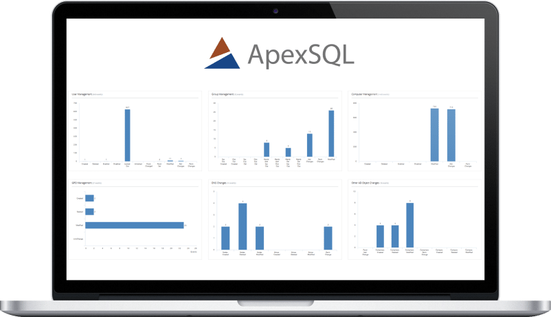aggregated reports for apexsql solution