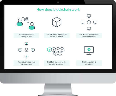 blockchain based crypto wallet for ico and crowdsales key