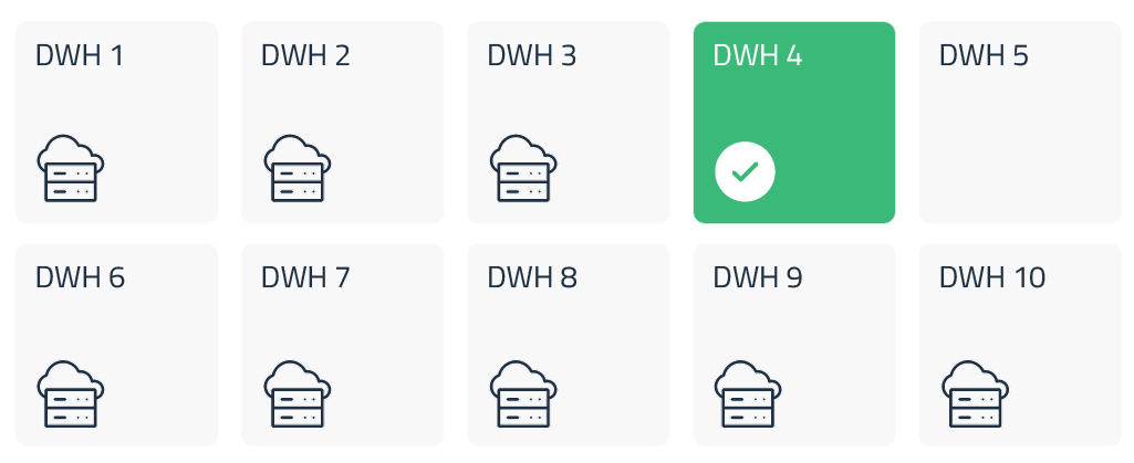 DWH   How to choose