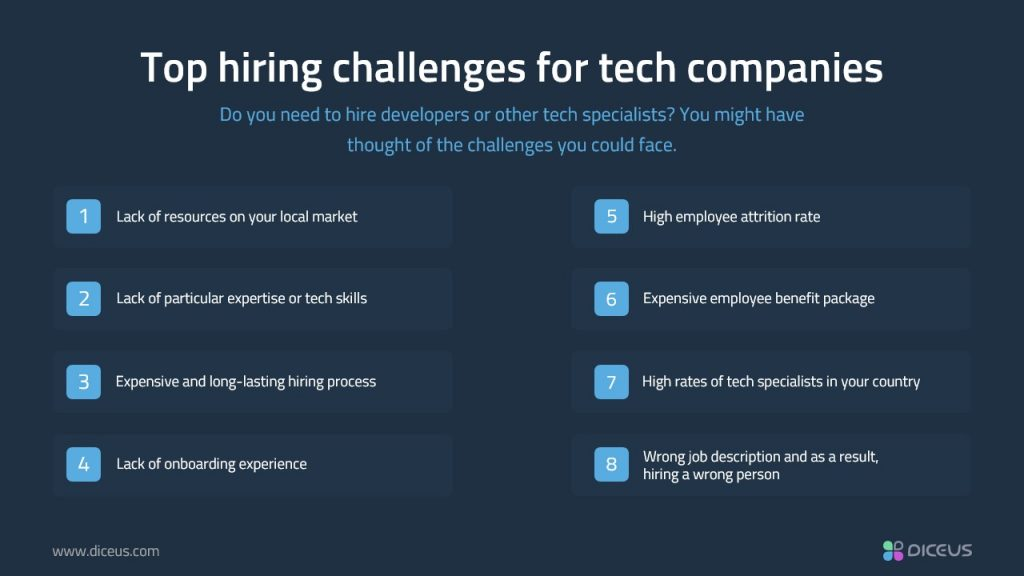Top 8 staff augmentation challenges