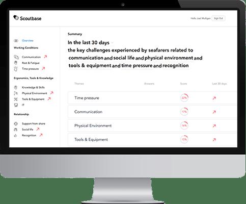 scoutbase web project development and optimization img key future