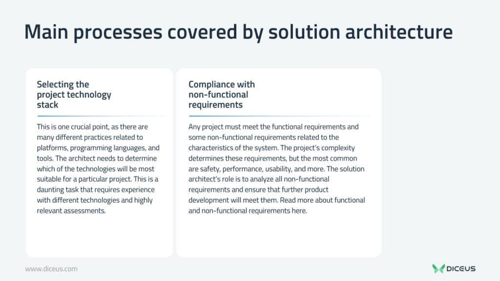 solution architect responsibilities